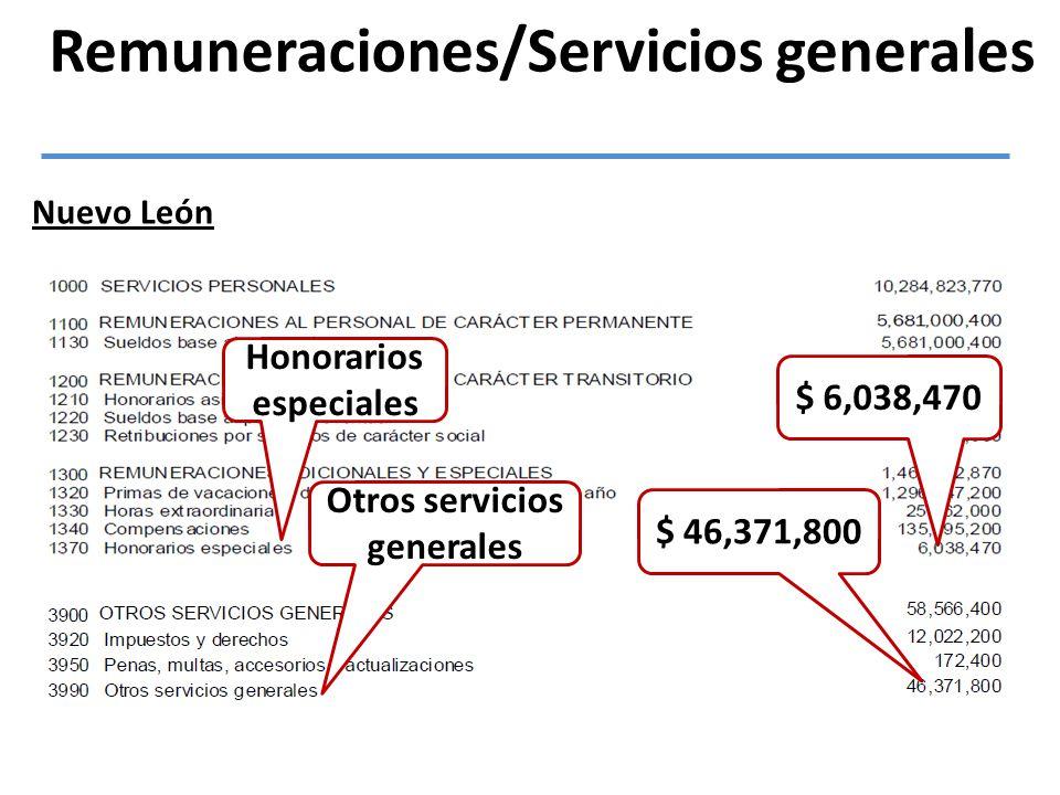 Nuevo León Remuneraciones/Servicios generales Honorarios especiales $ 6,038,470 Otros servicios generales $ 46,371,800