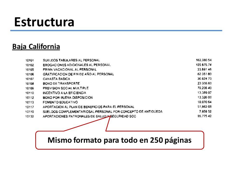Estructura Mismo formato para todo en 250 páginas Baja California