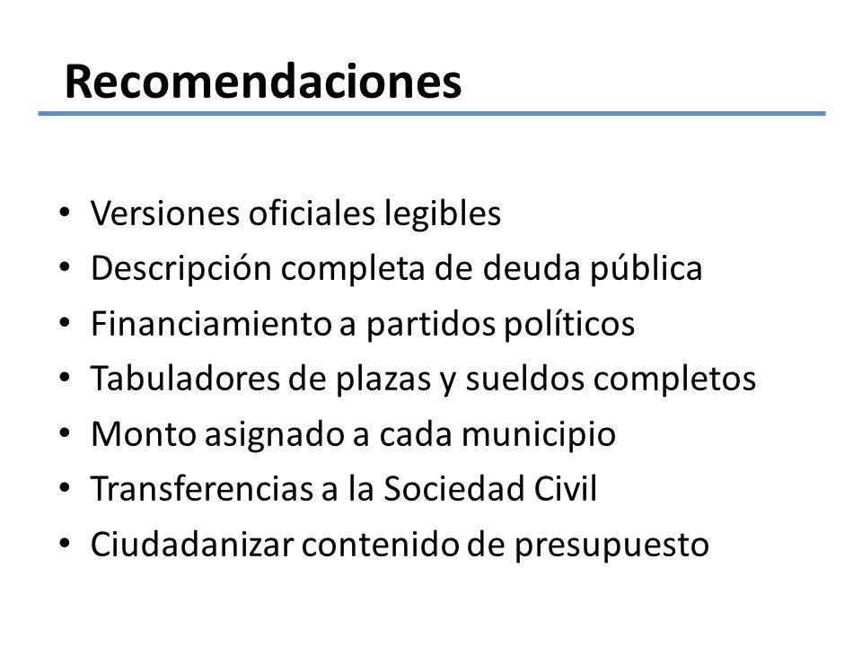Recomendaciones Versiones oficiales legibles Descripción completa de deuda pública Financiamiento a partidos políticos Tabuladores de plazas y sueldos