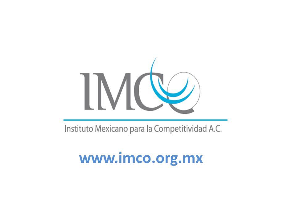 www.imco.org.mx
