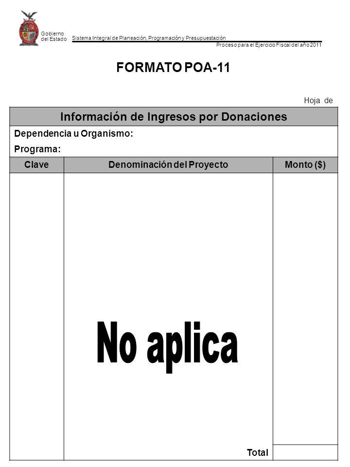 Sistema Integral de Planeación, Programación y Presupuestación Proceso para el Ejercicio Fiscal del año 2011 Gobierno del Estado FORMATO POA-11 Hoja de Información de Ingresos por Donaciones Dependencia u Organismo: Programa: ClaveDenominación del ProyectoMonto ($) Total