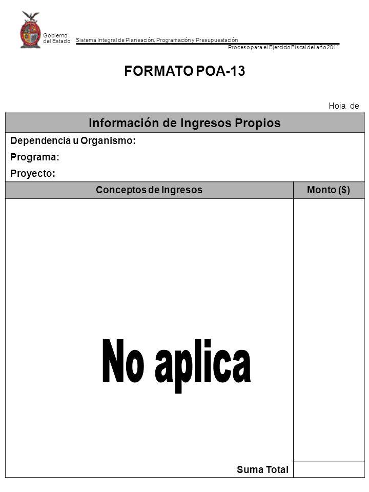 Sistema Integral de Planeación, Programación y Presupuestación Proceso para el Ejercicio Fiscal del año 2011 Gobierno del Estado FORMATO POA-13 Hoja de Información de Ingresos Propios Dependencia u Organismo: Programa: Proyecto: Conceptos de IngresosMonto ($) Suma Total