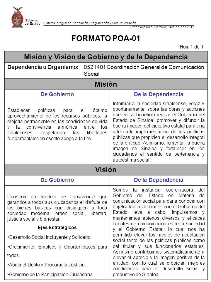 Sistema Integral de Planeación, Programación y Presupuestación Proceso para el Ejercicio Fiscal del año 2011 Gobierno del Estado EJE Y MARCO ESTRATEGI CO OBJETIVOS ESTRATEGIC OS ESTRATE GIAS LINEAS DE ACCION METASIMPACTOS LOGRADOS 2010 IMPACTOS A LOGRAR 2011 Gobierno de la participaci ón ciudadana Lograr el reconocimie nto explícito y completo de los derechos de las personas Comuni cación Social Comunicació n con la Ciudadanía Vinculación con la Sociedad obertura Informativa Imagen de Gobierno Implantación de estrategias de comunicación Fortalecer la aparición de contenidos gubernament ales en los diversos medios de comunicación.