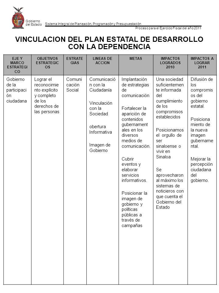 Sistema Integral de Planeación, Programación y Presupuestación Proceso para el Ejercicio Fiscal del año 2011 Gobierno del Estado FORMATO POA-02 Hoja 1 de 1 Dependencia u Organismo:05021401 Coordinación General de Comunicación Social PRIORIDADES Y COMPROMISOS POR SINALOA PRIORIDADES DE GOBIERNO Es una necesidad elevar la imagen de Sinaloa para promover un clima favorable a las inversiones y el desarrollo de la entidad.