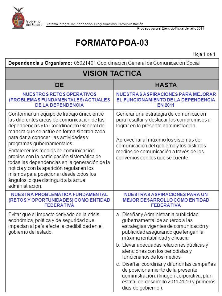 Sistema Integral de Planeación, Programación y Presupuestación Proceso para el Ejercicio Fiscal del año 2011 Gobierno del Estado FORMATO POA-14 Hoja de Información de Ingresos por Transferencias o Aportaciones de Gobierno Federal y Municipal Dependencia u Organismo: Programa: Proyecto: Conceptos de IngresosMonto ($) Suma Total