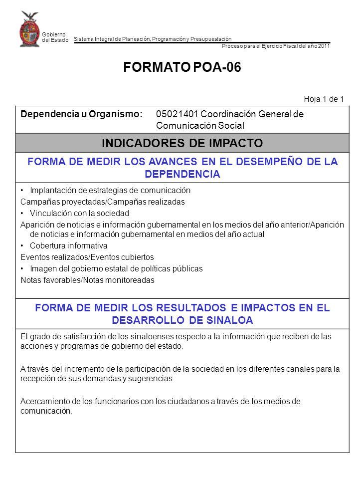 Sistema Integral de Planeación, Programación y Presupuestación Proceso para el Ejercicio Fiscal del año 2011 Gobierno del Estado FORMATO POA-06 Hoja 1 de 1 Dependencia u Organismo:05021401 Coordinación General de Comunicación Social INDICADORES DE IMPACTO FORMA DE MEDIR LOS AVANCES EN EL DESEMPEÑO DE LA DEPENDENCIA Implantación de estrategias de comunicación Campañas proyectadas/Campañas realizadas Vinculación con la sociedad Aparición de noticias e información gubernamental en los medios del año anterior/Aparición de noticias e información gubernamental en medios del año actual Cobertura informativa Eventos realizados/Eventos cubiertos Imagen del gobierno estatal de políticas públicas Notas favorables/Notas monitoreadas FORMA DE MEDIR LOS RESULTADOS E IMPACTOS EN EL DESARROLLO DE SINALOA El grado de satisfacción de los sinaloenses respecto a la información que reciben de las acciones y programas de gobierno del estado.