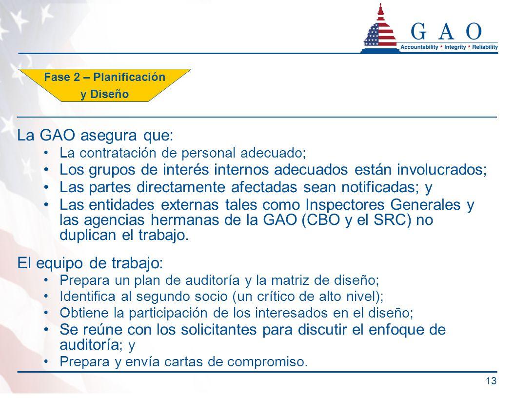 La GAO asegura que: La contratación de personal adecuado; Los grupos de interés internos adecuados están involucrados; Las partes directamente afectadas sean notificadas; y Las entidades externas tales como Inspectores Generales y las agencias hermanas de la GAO (CBO y el SRC) no duplican el trabajo.