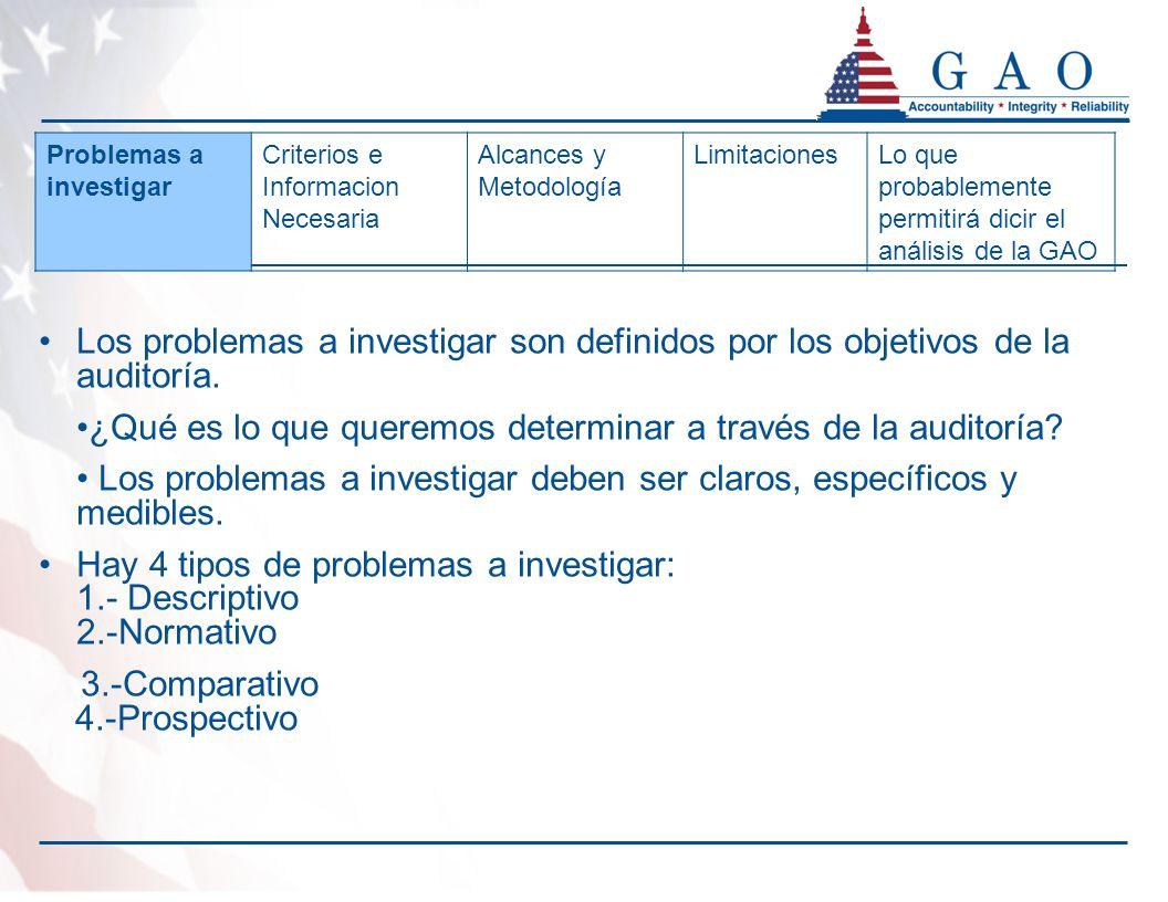 Los problemas a investigar son definidos por los objetivos de la auditoría. ¿Qué es lo que queremos determinar a través de la auditoría? Los problemas