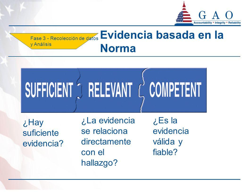 Evidencia basada en la Norma ¿Hay suficiente evidencia? ¿La evidencia se relaciona directamente con el hallazgo? ¿Es la evidencia válida y fiable? Fas