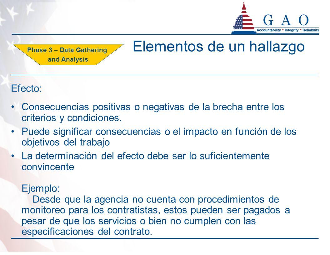 Efecto: Consecuencias positivas o negativas de la brecha entre los criterios y condiciones.