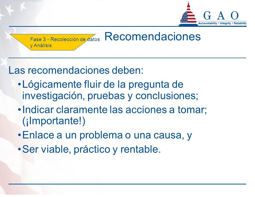 Las recomendaciones deben: Lógicamente fluir de la pregunta de investigación, pruebas y conclusiones; Indicar claramente las acciones a tomar; (¡Importante!) Enlace a un problema o una causa, y Ser viable, práctico y rentable.
