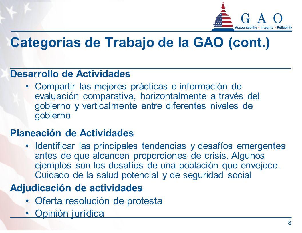 Categorías de Trabajo de la GAO (cont.) Desarrollo de Actividades Compartir las mejores prácticas e información de evaluación comparativa, horizontalm