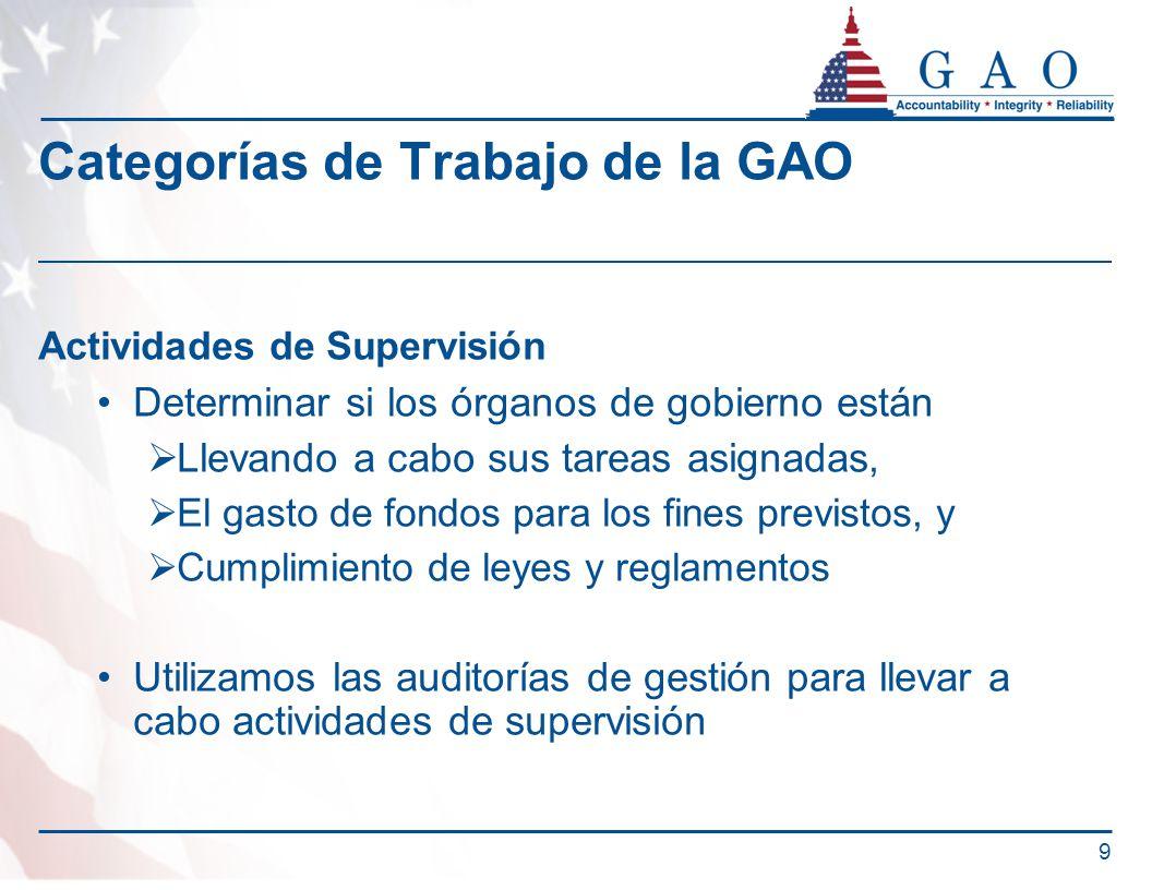 Categorías de Trabajo de la GAO Actividades de Supervisión Determinar si los órganos de gobierno están Llevando a cabo sus tareas asignadas, El gasto de fondos para los fines previstos, y Cumplimiento de leyes y reglamentos Utilizamos las auditorías de gestión para llevar a cabo actividades de supervisión 9