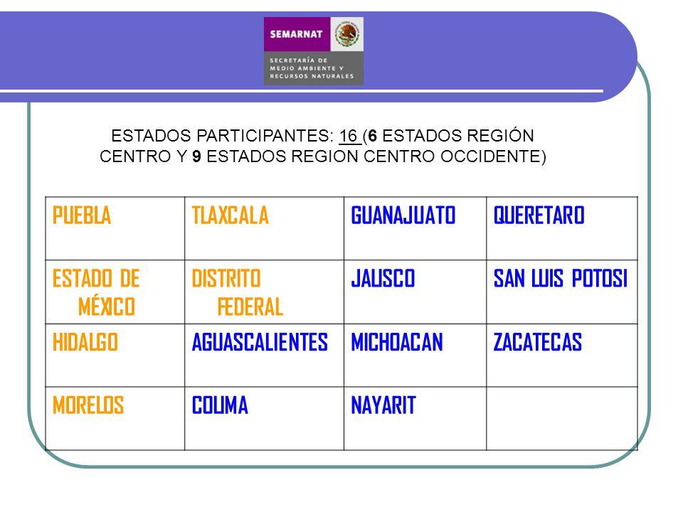 PUEBLATLAXCALAGUANAJUATOQUERETARO ESTADO DE MÉXICO DISTRITO FEDERAL JALISCOSAN LUIS POTOSI HIDALGOAGUASCALIENTESMICHOACANZACATECAS MORELOSCOLIMANAYARIT ESTADOS PARTICIPANTES: 16 (6 ESTADOS REGIÓN CENTRO Y 9 ESTADOS REGION CENTRO OCCIDENTE)