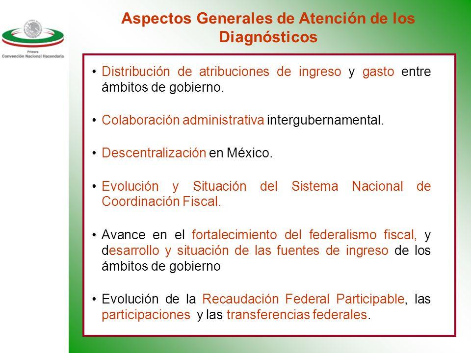 5 Distribución de atribuciones de ingreso y gasto entre ámbitos de gobierno.