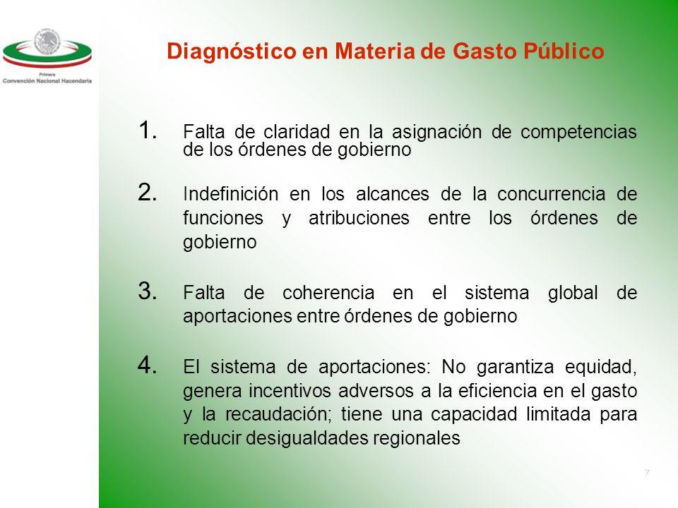 7 Diagnóstico en Materia de Gasto Público 1.