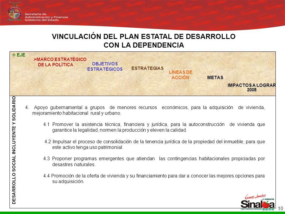 Sistema Integral de Planeación, Programación y Presupuestación del Gasto Público Proceso para el Ejercicio Fiscal del año 2005 10 OBJETIVOS ESTRATÉGICOS LÍNEAS DE ACCIÓN METAS IMPACTOS A LOGRAR 2008 EJE MARCO ESTRATÉGICO DE LA POLÍTICA ESTRATEGIAS VINCULACIÓN DEL PLAN ESTATAL DE DESARROLLO CON LA DEPENDENCIA DESARROLLO SOCIAL INCLUYENTE Y SOLIDARIO 4.
