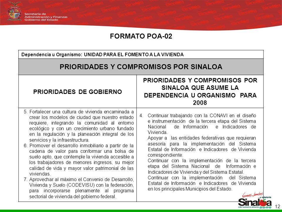 Sistema Integral de Planeación, Programación y Presupuestación del Gasto Público Proceso para el Ejercicio Fiscal del año 2005 12 FORMATO POA-02 Dependencia u Organismo: UNIDAD PARA EL FOMENTO A LA VIVIENDA PRIORIDADES Y COMPROMISOS POR SINALOA PRIORIDADES DE GOBIERNO PRIORIDADES Y COMPROMISOS POR SINALOA QUE ASUME LA DEPENDENCIA U ORGANISMO PARA 2008 4.Continuar trabajando con la CONAVI en el diseño e instrumentación de la tercera etapa del Sistema Nacional de Información e Indicadores de Vivienda.
