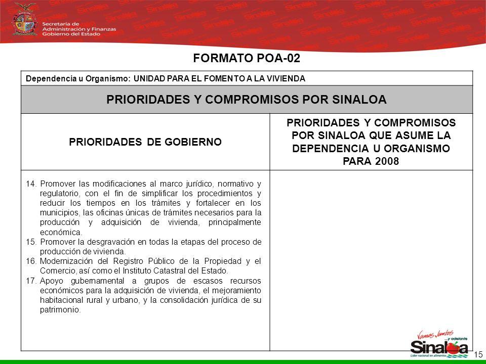 Sistema Integral de Planeación, Programación y Presupuestación del Gasto Público Proceso para el Ejercicio Fiscal del año 2005 15 FORMATO POA-02 Dependencia u Organismo: UNIDAD PARA EL FOMENTO A LA VIVIENDA PRIORIDADES Y COMPROMISOS POR SINALOA PRIORIDADES DE GOBIERNO PRIORIDADES Y COMPROMISOS POR SINALOA QUE ASUME LA DEPENDENCIA U ORGANISMO PARA 2008 14.Promover las modificaciones al marco jurídico, normativo y regulatorio, con el fin de simplificar los procedimientos y reducir los tiempos en los trámites y fortalecer en los municipios, las oficinas únicas de trámites necesarios para la producción y adquisición de vivienda, principalmente económica.