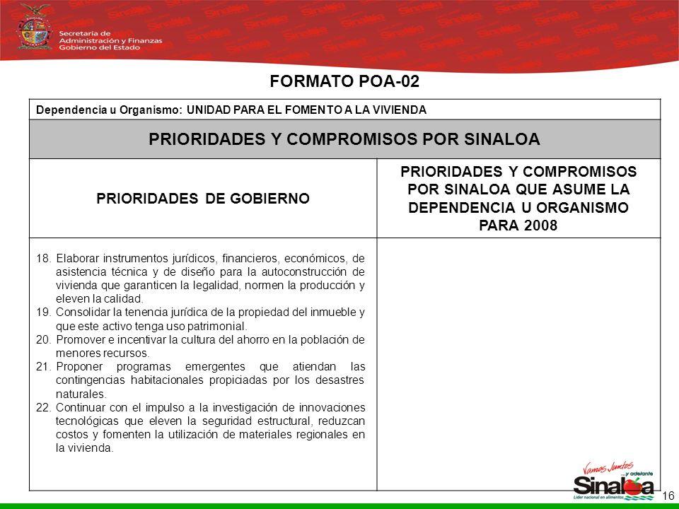 Sistema Integral de Planeación, Programación y Presupuestación del Gasto Público Proceso para el Ejercicio Fiscal del año 2005 16 FORMATO POA-02 Dependencia u Organismo: UNIDAD PARA EL FOMENTO A LA VIVIENDA PRIORIDADES Y COMPROMISOS POR SINALOA PRIORIDADES DE GOBIERNO PRIORIDADES Y COMPROMISOS POR SINALOA QUE ASUME LA DEPENDENCIA U ORGANISMO PARA 2008 18.Elaborar instrumentos jurídicos, financieros, económicos, de asistencia técnica y de diseño para la autoconstrucción de vivienda que garanticen la legalidad, normen la producción y eleven la calidad.