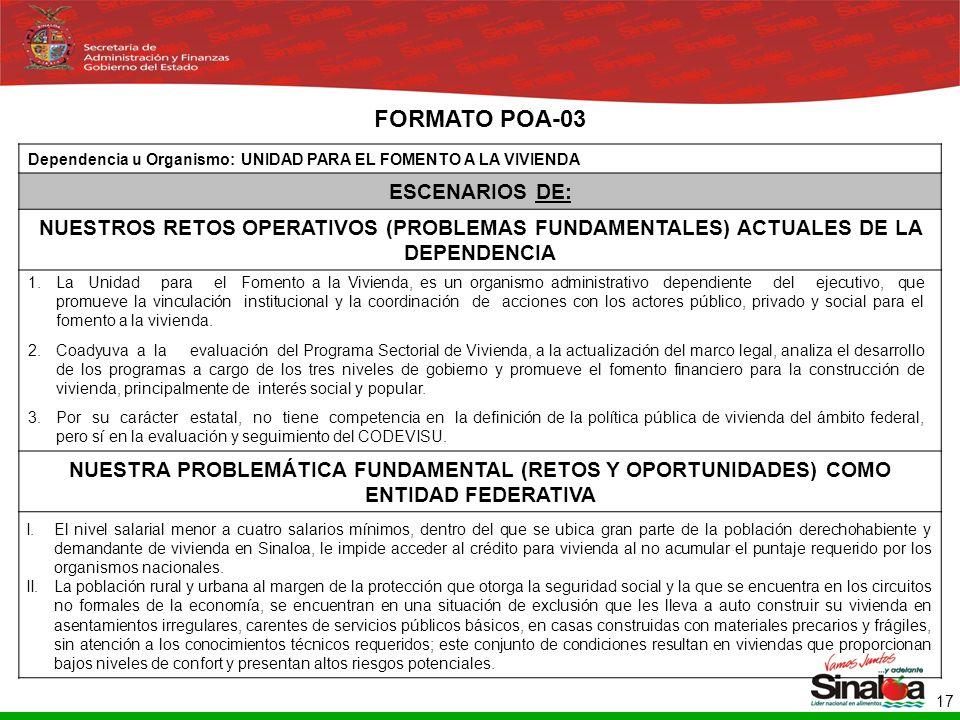 Sistema Integral de Planeación, Programación y Presupuestación del Gasto Público Proceso para el Ejercicio Fiscal del año 2005 17 FORMATO POA-03 Dependencia u Organismo: UNIDAD PARA EL FOMENTO A LA VIVIENDA ESCENARIOS DE: NUESTROS RETOS OPERATIVOS (PROBLEMAS FUNDAMENTALES) ACTUALES DE LA DEPENDENCIA NUESTRA PROBLEMÁTICA FUNDAMENTAL (RETOS Y OPORTUNIDADES) COMO ENTIDAD FEDERATIVA 1.La Unidad para el Fomento a la Vivienda, es un organismo administrativo dependiente del ejecutivo, que promueve la vinculación institucional y la coordinación de acciones con los actores público, privado y social para el fomento a la vivienda.