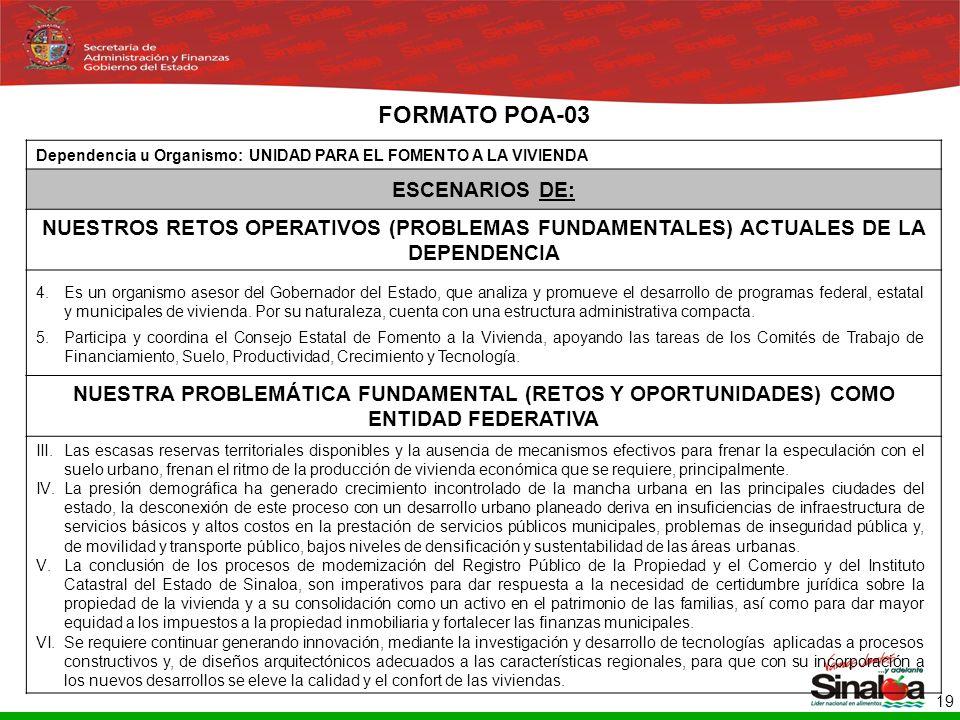 Sistema Integral de Planeación, Programación y Presupuestación del Gasto Público Proceso para el Ejercicio Fiscal del año 2005 19 FORMATO POA-03 Dependencia u Organismo: UNIDAD PARA EL FOMENTO A LA VIVIENDA ESCENARIOS DE: NUESTROS RETOS OPERATIVOS (PROBLEMAS FUNDAMENTALES) ACTUALES DE LA DEPENDENCIA NUESTRA PROBLEMÁTICA FUNDAMENTAL (RETOS Y OPORTUNIDADES) COMO ENTIDAD FEDERATIVA 4.Es un organismo asesor del Gobernador del Estado, que analiza y promueve el desarrollo de programas federal, estatal y municipales de vivienda.