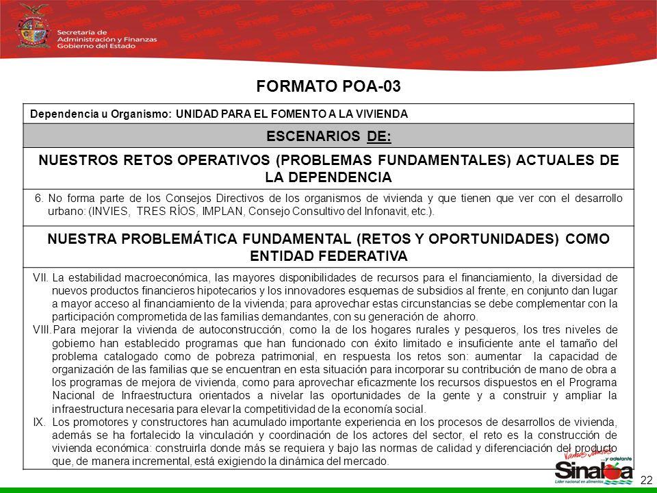 Sistema Integral de Planeación, Programación y Presupuestación del Gasto Público Proceso para el Ejercicio Fiscal del año 2005 22 FORMATO POA-03 Dependencia u Organismo: UNIDAD PARA EL FOMENTO A LA VIVIENDA ESCENARIOS DE: NUESTROS RETOS OPERATIVOS (PROBLEMAS FUNDAMENTALES) ACTUALES DE LA DEPENDENCIA NUESTRA PROBLEMÁTICA FUNDAMENTAL (RETOS Y OPORTUNIDADES) COMO ENTIDAD FEDERATIVA 6.No forma parte de los Consejos Directivos de los organismos de vivienda y que tienen que ver con el desarrollo urbano: (INVIES, TRES RÍOS, IMPLAN, Consejo Consultivo del Infonavit, etc.).