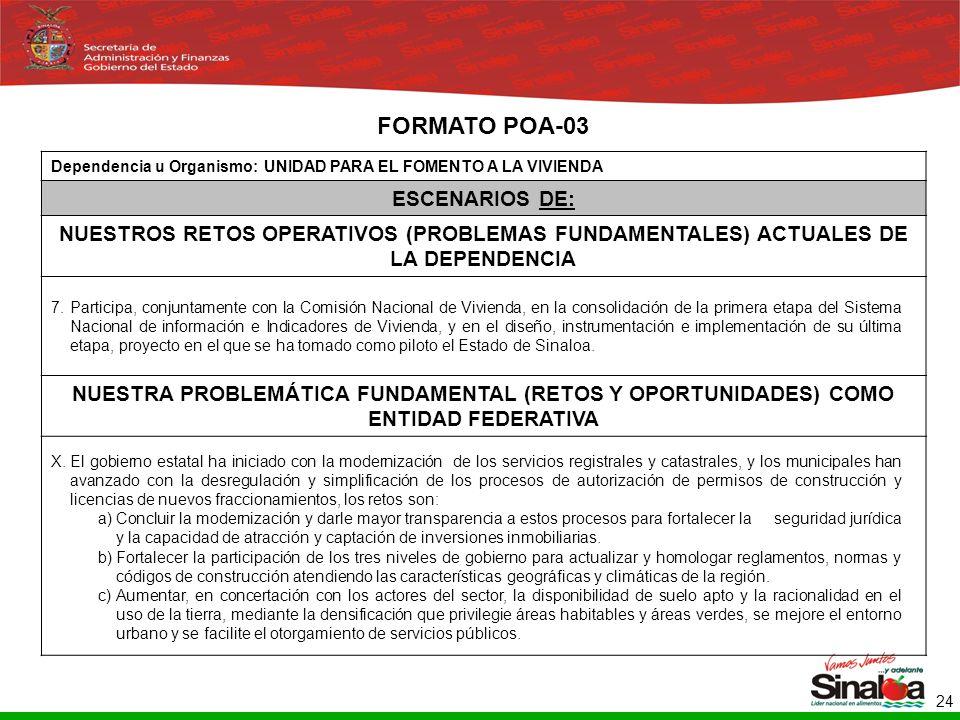 Sistema Integral de Planeación, Programación y Presupuestación del Gasto Público Proceso para el Ejercicio Fiscal del año 2005 24 FORMATO POA-03 Dependencia u Organismo: UNIDAD PARA EL FOMENTO A LA VIVIENDA ESCENARIOS DE: NUESTROS RETOS OPERATIVOS (PROBLEMAS FUNDAMENTALES) ACTUALES DE LA DEPENDENCIA NUESTRA PROBLEMÁTICA FUNDAMENTAL (RETOS Y OPORTUNIDADES) COMO ENTIDAD FEDERATIVA 7.Participa, conjuntamente con la Comisión Nacional de Vivienda, en la consolidación de la primera etapa del Sistema Nacional de información e Indicadores de Vivienda, y en el diseño, instrumentación e implementación de su última etapa, proyecto en el que se ha tomado como piloto el Estado de Sinaloa.