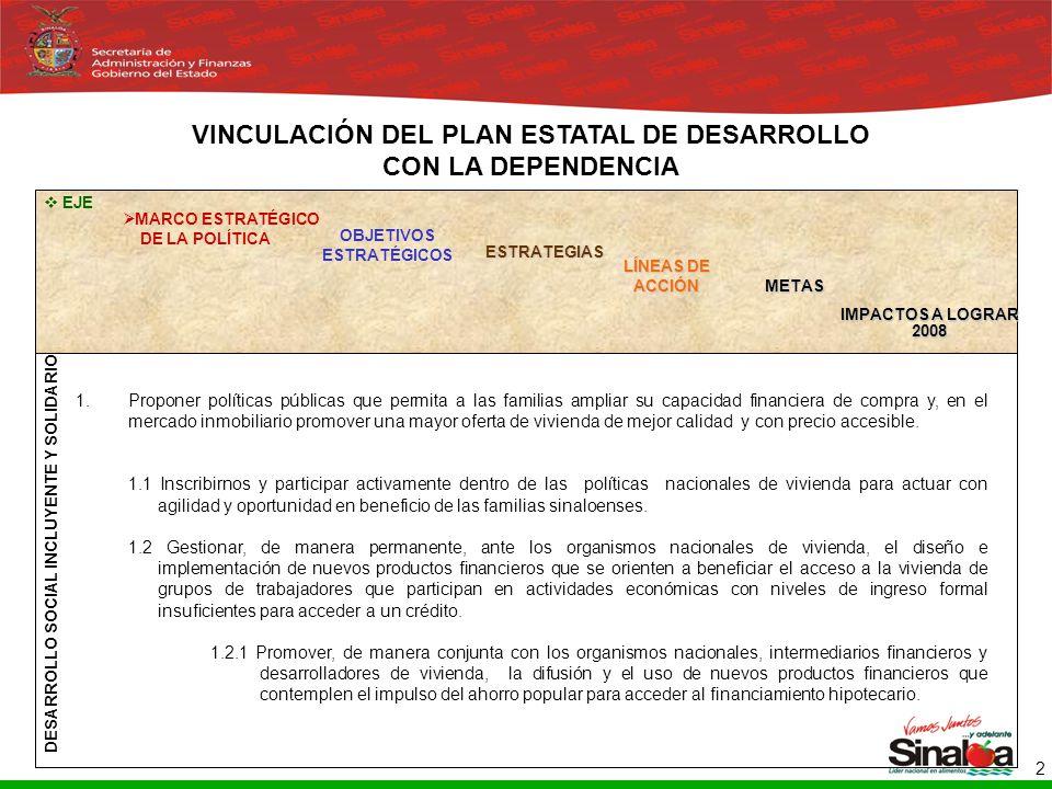 Sistema Integral de Planeación, Programación y Presupuestación del Gasto Público Proceso para el Ejercicio Fiscal del año 2005 2 OBJETIVOS ESTRATÉGICOS LÍNEAS DE ACCIÓN METAS IMPACTOS A LOGRAR 2008 EJE MARCO ESTRATÉGICO DE LA POLÍTICA ESTRATEGIAS VINCULACIÓN DEL PLAN ESTATAL DE DESARROLLO CON LA DEPENDENCIA 1.Proponer políticas públicas que permita a las familias ampliar su capacidad financiera de compra y, en el mercado inmobiliario promover una mayor oferta de vivienda de mejor calidad y con precio accesible.