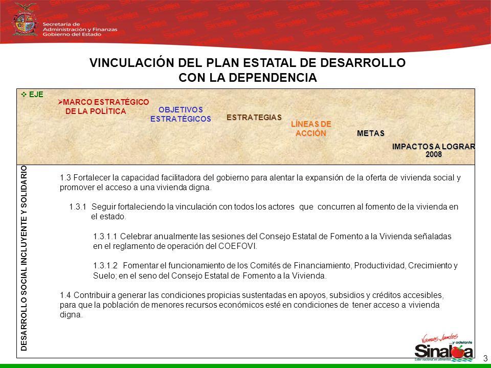 Sistema Integral de Planeación, Programación y Presupuestación del Gasto Público Proceso para el Ejercicio Fiscal del año 2005 3 OBJETIVOS ESTRATÉGICOS LÍNEAS DE ACCIÓN METAS IMPACTOS A LOGRAR 2008 EJE MARCO ESTRATÉGICO DE LA POLÍTICA ESTRATEGIAS VINCULACIÓN DEL PLAN ESTATAL DE DESARROLLO CON LA DEPENDENCIA 1.3 Fortalecer la capacidad facilitadora del gobierno para alentar la expansión de la oferta de vivienda social y promover el acceso a una vivienda digna.