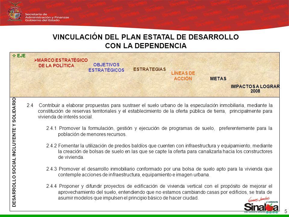 Sistema Integral de Planeación, Programación y Presupuestación del Gasto Público Proceso para el Ejercicio Fiscal del año 2005 5 OBJETIVOS ESTRATÉGICOS LÍNEAS DE ACCIÓN METAS IMPACTOS A LOGRAR 2008 EJE MARCO ESTRATÉGICO DE LA POLÍTICA ESTRATEGIAS VINCULACIÓN DEL PLAN ESTATAL DE DESARROLLO CON LA DEPENDENCIA DESARROLLO SOCIAL INCLUYENTE Y SOLIDARIO 2.4 Contribuir a elaborar propuestas para sustraer el suelo urbano de la especulación inmobiliaria, mediante la constitución de reservas territoriales y el establecimiento de la oferta pública de tierra, principalmente para vivienda de interés social.