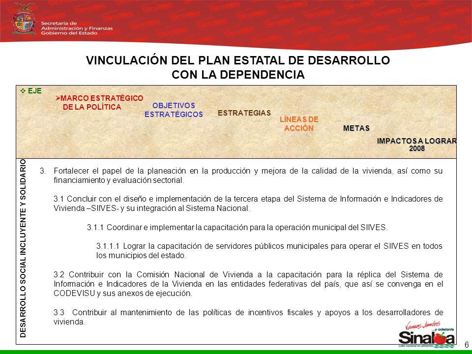 Sistema Integral de Planeación, Programación y Presupuestación del Gasto Público Proceso para el Ejercicio Fiscal del año 2005 6 OBJETIVOS ESTRATÉGICOS LÍNEAS DE ACCIÓN METAS IMPACTOS A LOGRAR 2008 EJE MARCO ESTRATÉGICO DE LA POLÍTICA ESTRATEGIAS VINCULACIÓN DEL PLAN ESTATAL DE DESARROLLO CON LA DEPENDENCIA DESARROLLO SOCIAL INCLUYENTE Y SOLIDARIO 3.Fortalecer el papel de la planeación en la producción y mejora de la calidad de la vivienda, así como su financiamiento y evaluación sectorial.