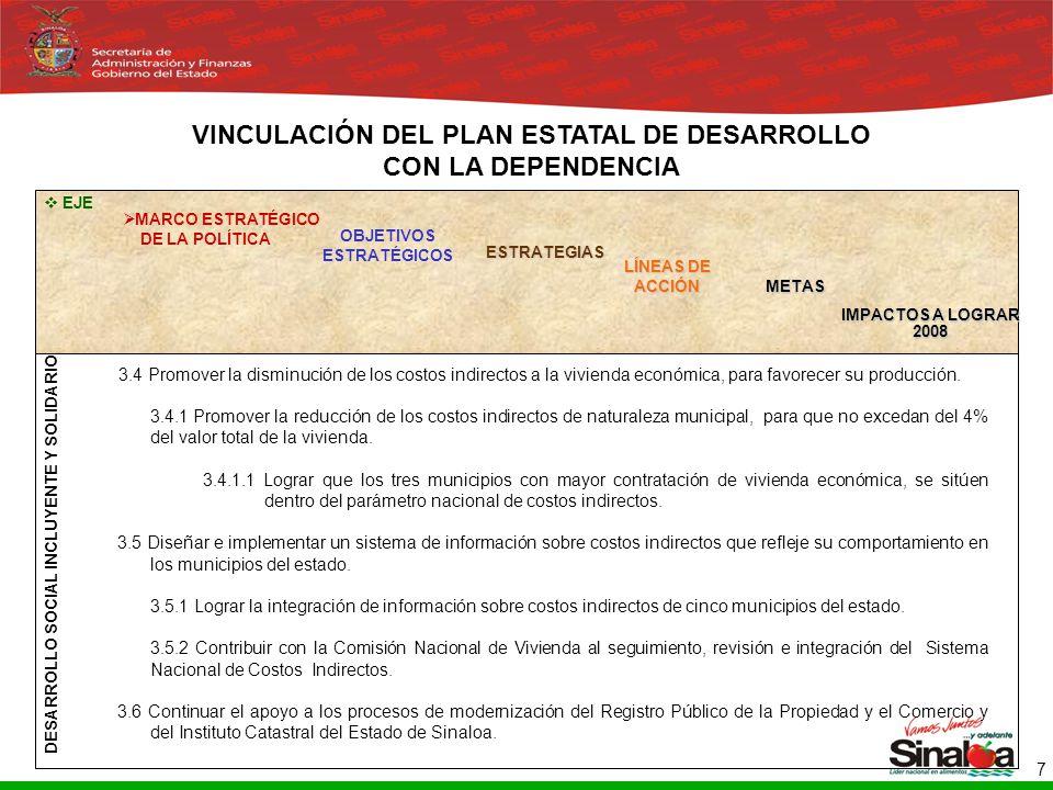 Sistema Integral de Planeación, Programación y Presupuestación del Gasto Público Proceso para el Ejercicio Fiscal del año 2005 7 OBJETIVOS ESTRATÉGICOS LÍNEAS DE ACCIÓN METAS IMPACTOS A LOGRAR 2008 EJE MARCO ESTRATÉGICO DE LA POLÍTICA ESTRATEGIAS VINCULACIÓN DEL PLAN ESTATAL DE DESARROLLO CON LA DEPENDENCIA DESARROLLO SOCIAL INCLUYENTE Y SOLIDARIO 3.4 Promover la disminución de los costos indirectos a la vivienda económica, para favorecer su producción.