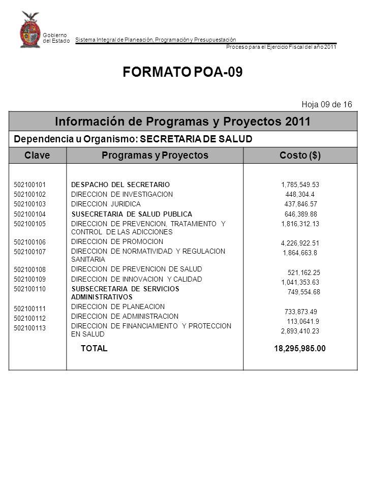 Sistema Integral de Planeación, Programación y Presupuestación Proceso para el Ejercicio Fiscal del año 2011 Gobierno del Estado FORMATO POA-09 Hoja 0