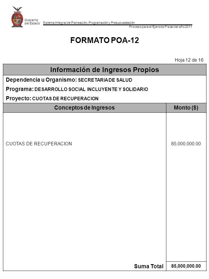 Sistema Integral de Planeación, Programación y Presupuestación Proceso para el Ejercicio Fiscal del año 2011 Gobierno del Estado FORMATO POA-12 Hoja 12 de 16 Información de Ingresos Propios Dependencia u Organismo: SECRETARIA DE SALUD Programa: DESARROLLO SOCIAL INCLUYENTE Y SOLIDARIO Proyecto: CUOTAS DE RECUPERACION Conceptos de IngresosMonto ($) CUOTAS DE RECUPERACION85,000,000.00 Suma Total 85,000,000.00