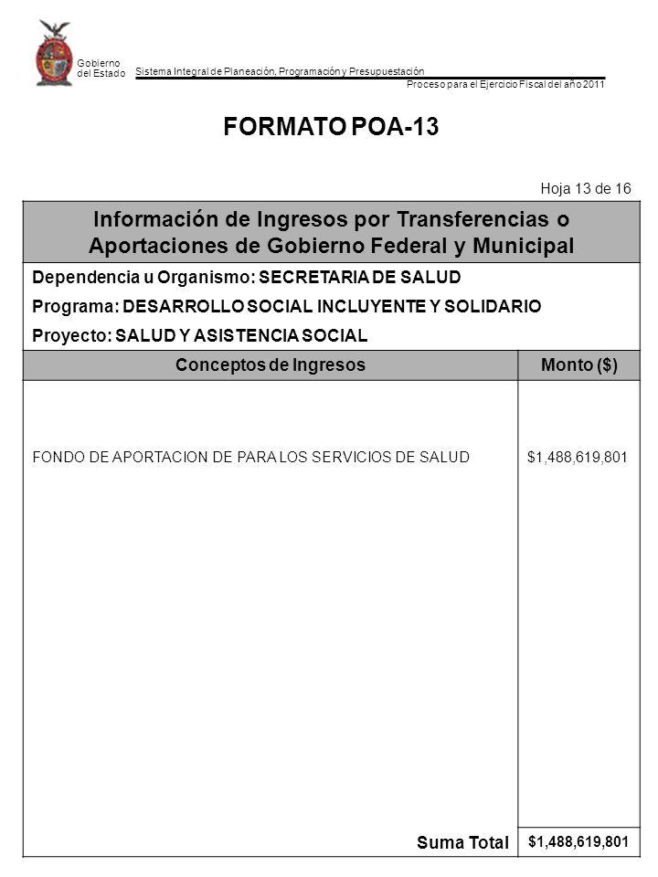Sistema Integral de Planeación, Programación y Presupuestación Proceso para el Ejercicio Fiscal del año 2011 Gobierno del Estado FORMATO POA-13 Hoja 1