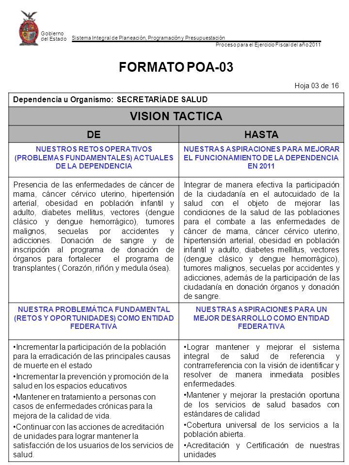 Sistema Integral de Planeación, Programación y Presupuestación Proceso para el Ejercicio Fiscal del año 2011 Gobierno del Estado FORMATO POA-03 Hoja 0