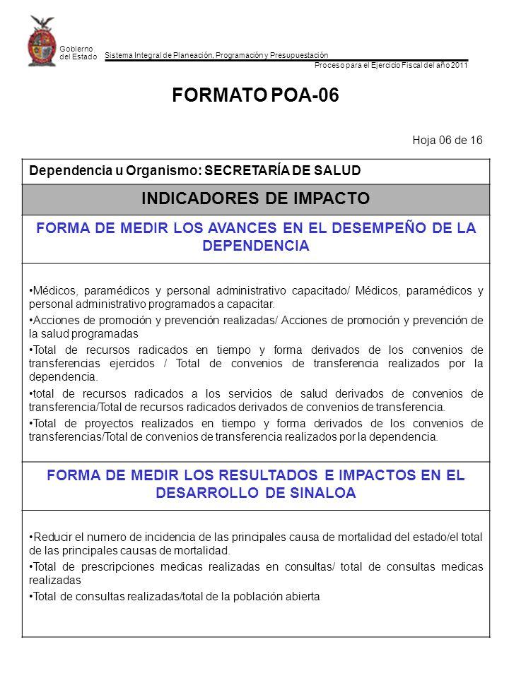 Sistema Integral de Planeación, Programación y Presupuestación Proceso para el Ejercicio Fiscal del año 2011 Gobierno del Estado FORMATO POA-06 Hoja 0