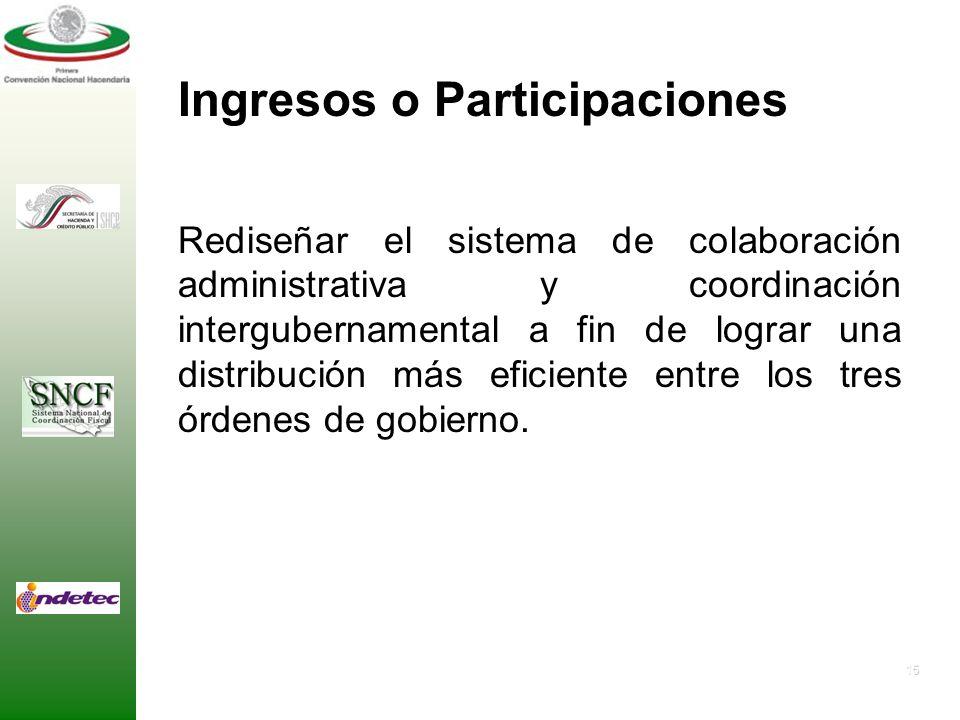 14 Base Constitucional Promover la sistematización en el orden constitucional de las bases para la distribución correspondiente a cada ámbito de gobie
