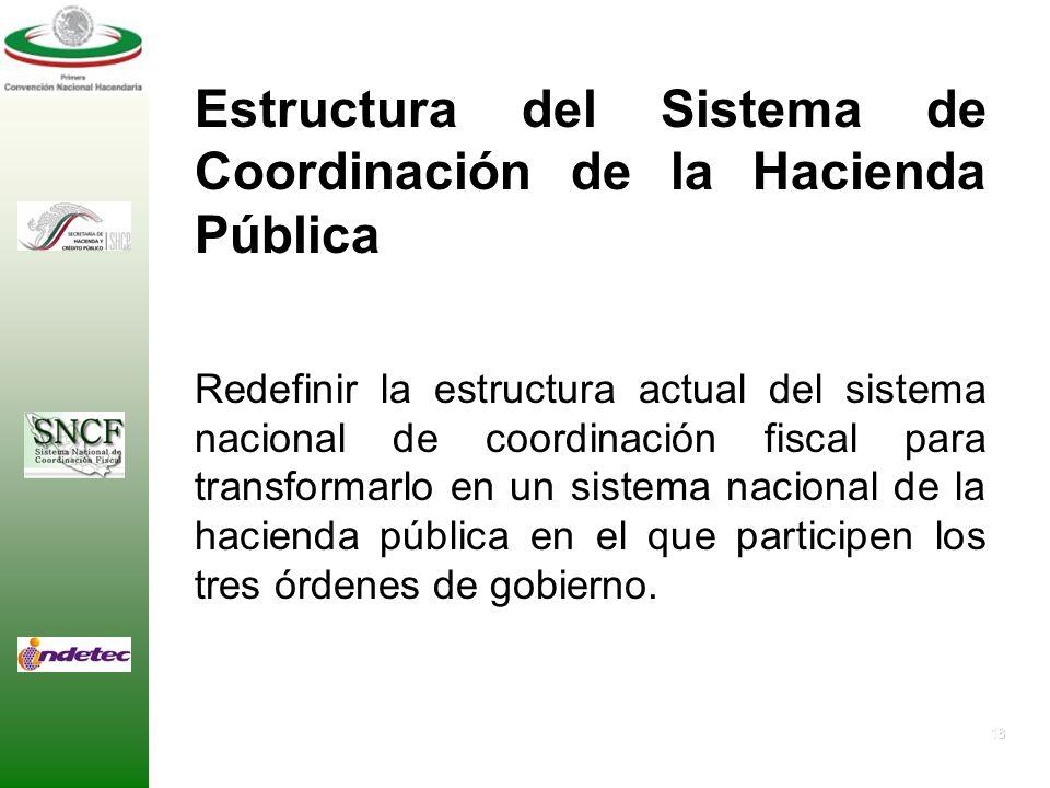17 Deuda Pública Fortalecer el federalismo de la hacienda pública promoviendo, en un ámbito de colaboración intergubernamental, para que los distintos