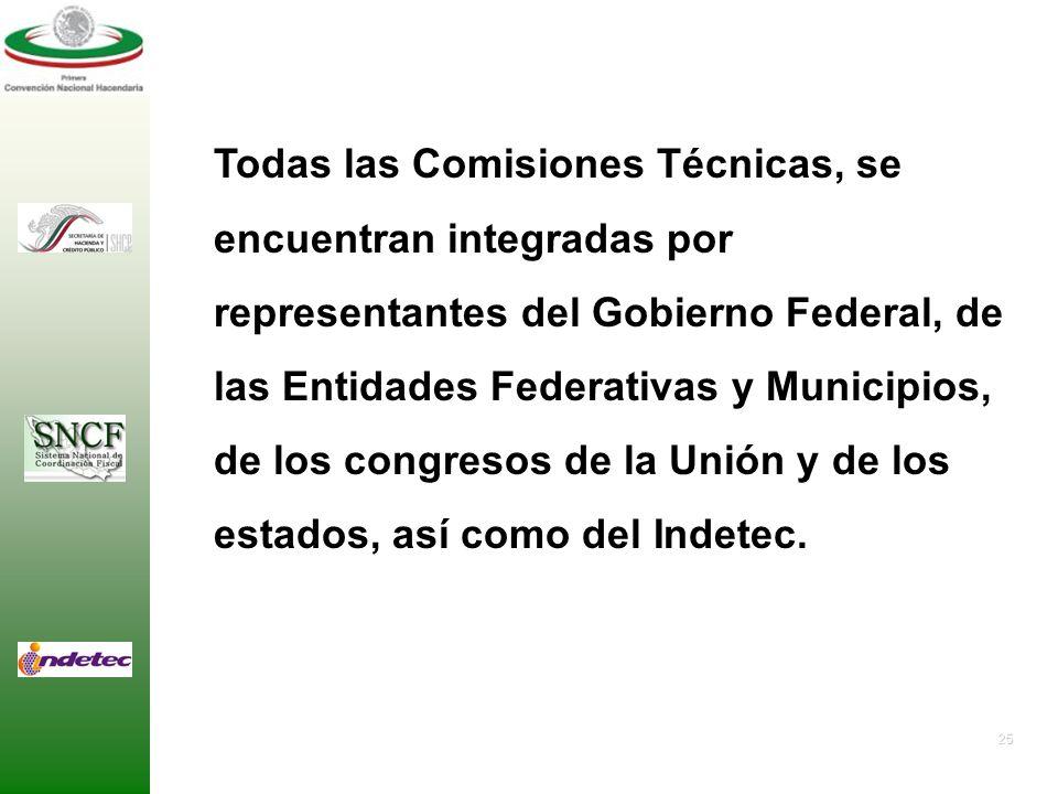 24 Comisión Técnica 6 Diseño de Propuestas de Bases Constitucionales al Sistema de Colaboración y Coordinación Intergubernamental Coordinador: Lic. Fe