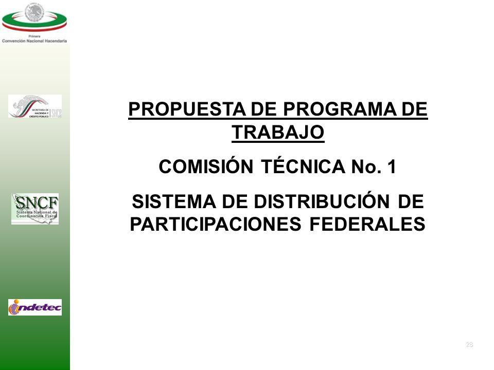 27 El día 05 de marzo, en la Cd. de Boca del Río, Ver.,se llevó a cabo la tercera reunión plenaria de la Mesa donde se presentaron y aprobaron los pro