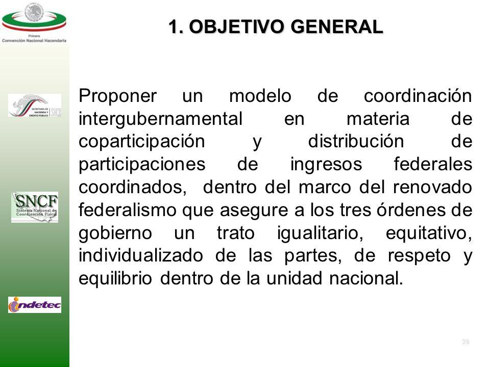 28 PROPUESTA DE PROGRAMA DE TRABAJO COMISIÓN TÉCNICA No. 1 SISTEMA DE DISTRIBUCIÓN DE PARTICIPACIONES FEDERALES