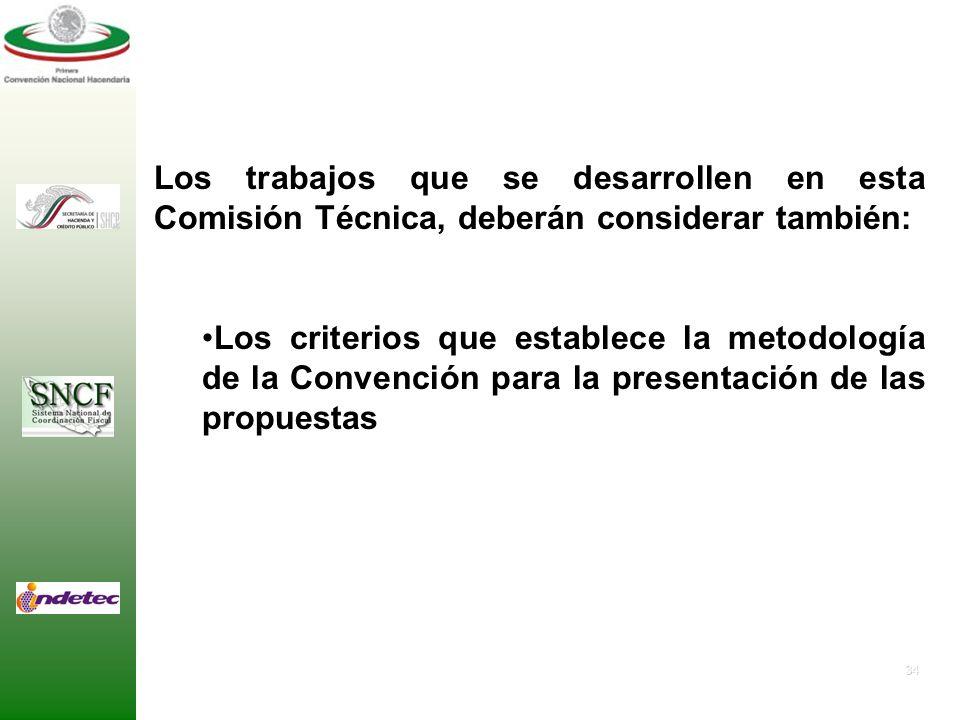33 Revisar las variables que determinan los coeficientes de las entidades federativas y municipios, así como los mecanismos de distribución de partici