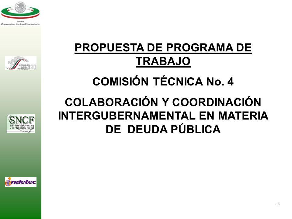 44 Discusión sobre otras transferencias intergubernamentales como subsidios, y pari-passus. Discusión sobre la coordinación en materia presupuestal.