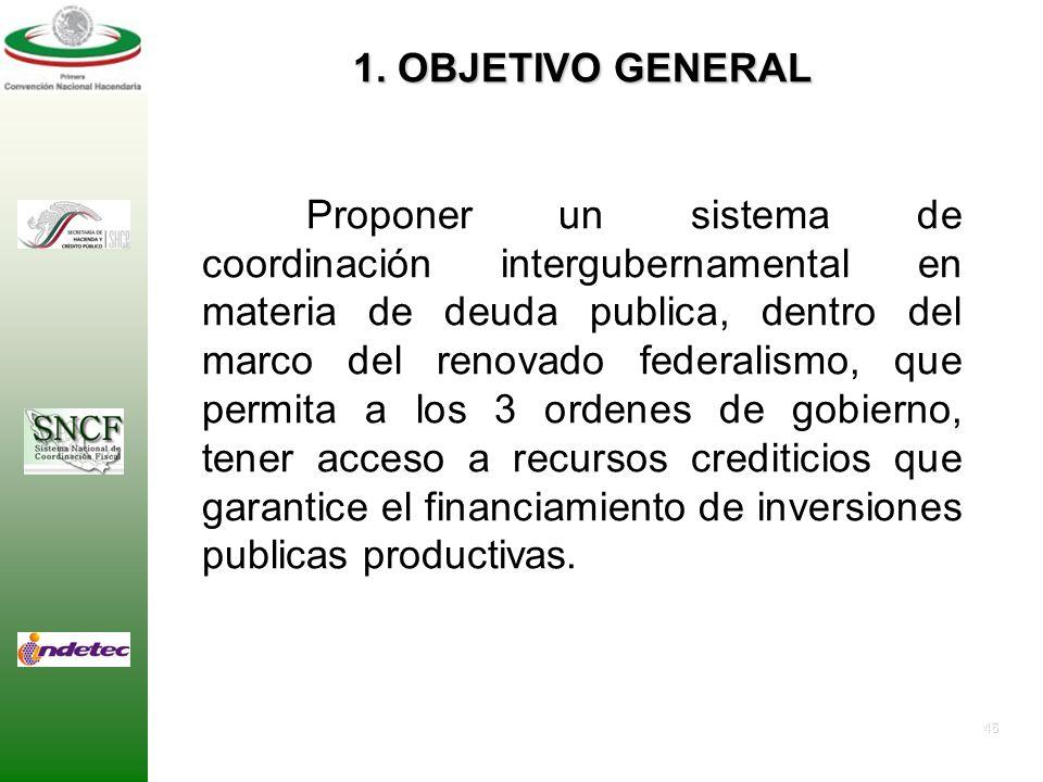 45 PROPUESTA DE PROGRAMA DE TRABAJO COMISIÓN TÉCNICA No. 4 COLABORACIÓN Y COORDINACIÓN INTERGUBERNAMENTAL EN MATERIA DE DEUDA PÚBLICA