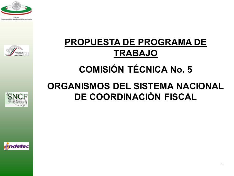 49 3. AGENDA TEMÁTICA Para la elaboración del o de los anteproyectos y propuestas preliminares se propone que se deben contemplar entre otros, los sig