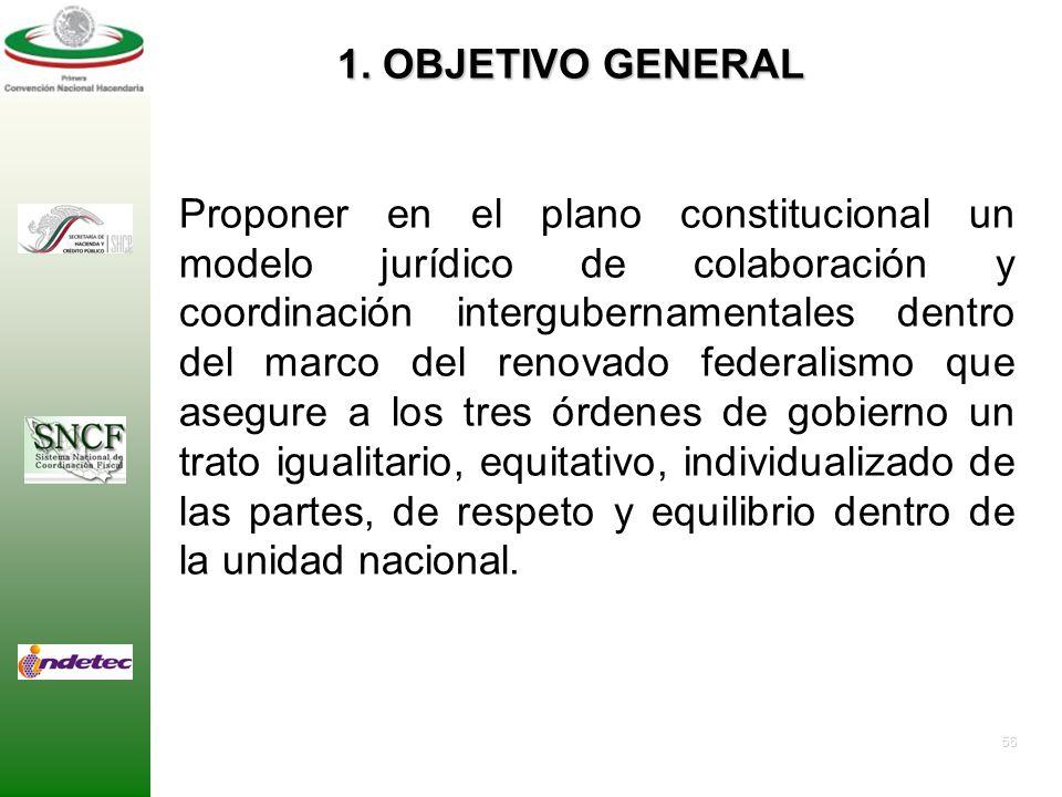 55 PROPUESTA DE PROGRAMA DE TRABAJO COMISIÓN TÉCNICA No. 6 DISEÑO DE PROPUESTAS DE LAS BASES CONSTITUCIONALES AL SISTEMA DE COLABORACIÓN Y COORDINACIÓ