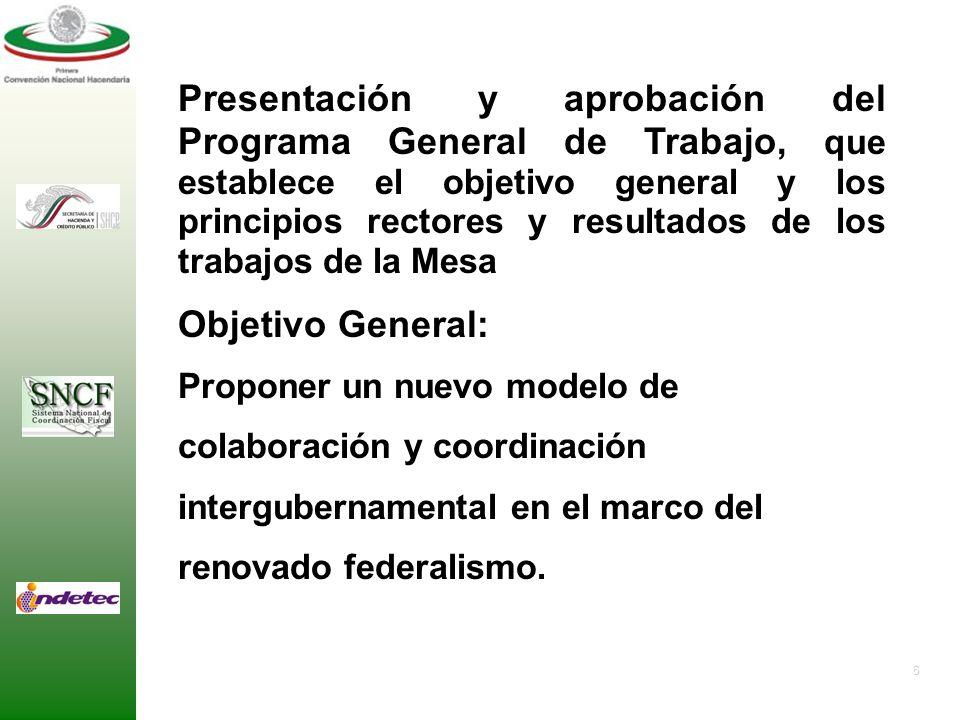 6 Presentación y aprobación del Programa General de Trabajo, que establece el objetivo general y los principios rectores y resultados de los trabajos de la Mesa Objetivo General: Proponer un nuevo modelo de colaboración y coordinación intergubernamental en el marco del renovado federalismo.