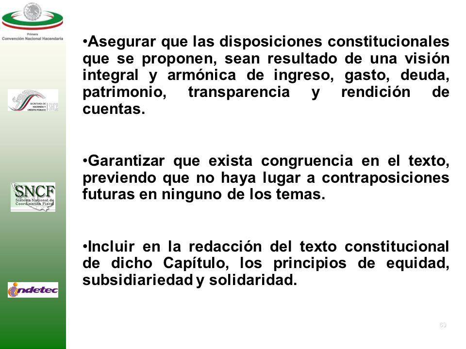 59 2. OBJETIVOS PARTICULARES 2. OBJETIVOS PARTICULARES Formular anteproyecto para incluir en la Constitución el Capítulo de Federalismo Hacendario. De